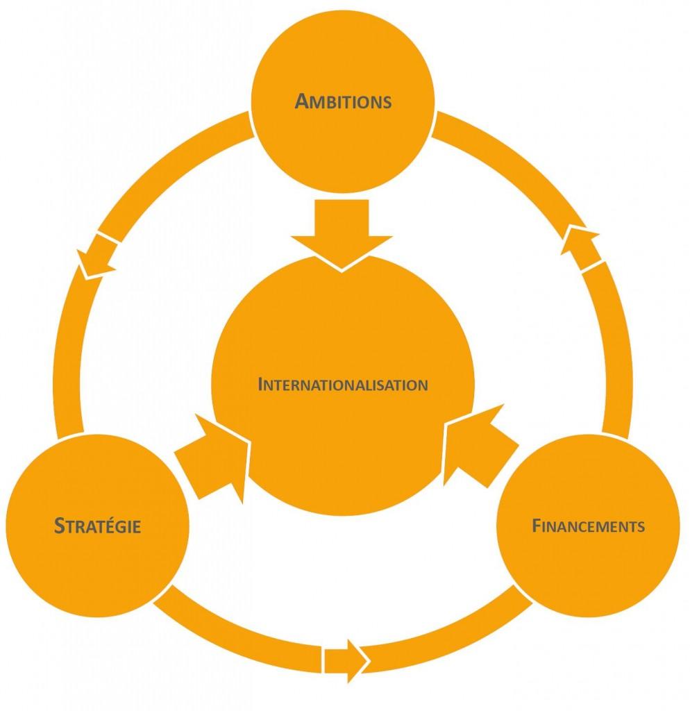 Schéma n° 2 module Sécurisation